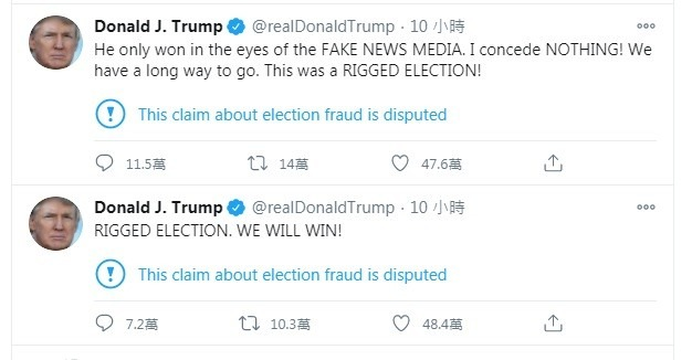 特朗普否認已認輸 重申選舉舞弊